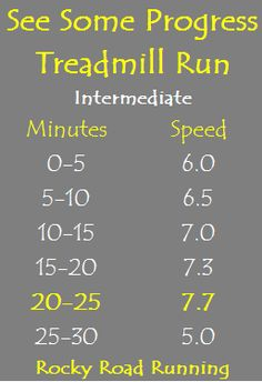 30 Minute Treadmill Progression Workout for road race training including marathon and half-marathon! Intermediate Level By Rocky Road Running