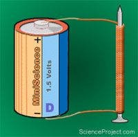 KidsLoveKits.com, 10 best science projects plus many more science project ideas and information