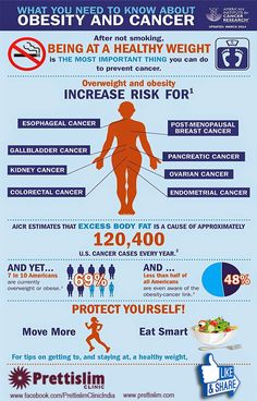 What You Need To Know About #Obesity & #Cancer