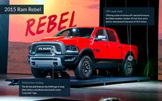 Unveiled at the 2015 Detroit auto show, this 2015 Ram Rebel gives some serious off-road performance.