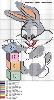 Easy Cross Stitch Patterns, Cross Stitch For Kids, Simple Cross Stitch, Cross Stitch Charts, Graph Crochet, Baby Afghan Crochet, Push Pin Art, Cool Pencil Drawings, Baby Looney Tunes