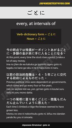 Learn Japanese Grammar: ごとに (goto ni)