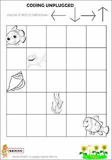 A Scuola con Poldo: A lezione di Coding: Il coding con Nemo unplugged Teaching Technology, Teaching Biology, Computer Coding, Computer Science, Coding For Kids, Life Science, Pixel Art, Preschool Activities, Montessori