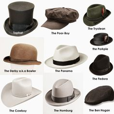Mens Hat Styles Guide This week 58cb4a9a2ce