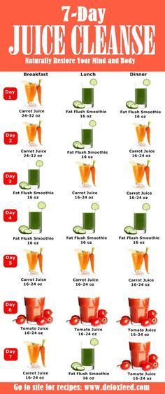 How to make detox smoothies. Do detox smoothies help lose weight? Learn which ingredients help you detox and lose weight without starving yourself. Healthy Detox, Healthy Juices, Healthy Smoothies, Healthy Drinks, Diet Detox, Easy Detox, Detox Foods, Juice Cleanse Detox, Simple Smoothies