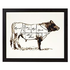 I know this is weird, but I've been looking for a cow butcher chart for our kitchen for awhile. Love that Z Gallerie made it look classy :)