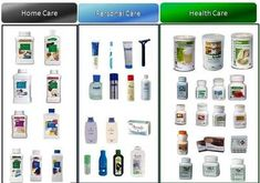 AMWAY PRODUCTS DISTRIBUTER [IBO] IN LUDHIANA.CALL-9780543684 - Health, Beauty & Fitness Service In Ludhiana - Click.in