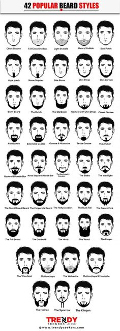 How to Grow A Beard - The 42 Beard Styles [ULTIMATE GUIDE] If you want to know how to grow a beard – your most stylish beard ever – look no further. Here is your Ultimate Guide to 42 Perfect Beard Styles! Popular Beard Styles, Beard Styles For Men, Hair And Beard Styles, Short Beard Styles, Different Beard Styles, Beards And Hair, Types Of Beard Styles, Beard Trimming Styles, Trimmed Beard Styles