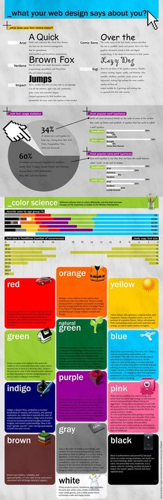 What Your Web Design Says About You? Typography & Color Analysis #infographic