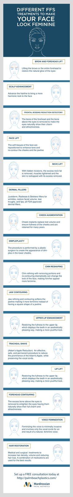 16 Best Facial procedure images in 2019 | Facial procedure