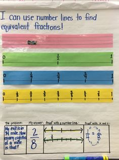Free Equivalent Fractions on a Number Line | Math-3 | Pinterest ...