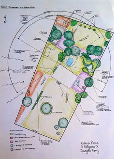 """We were really impressed by the quality of the work from all the students at our recent permaculture design course. Here's an example of just one of the group designs completed by some clever, deep thinking folks. Before we start working with the landscape, the first thing we teach our students is """"people analysis"""". By getting toknow the people living on the land – their needs, desires and capacity you can ensure that any design you create will be a design for *them* and not something you…"""