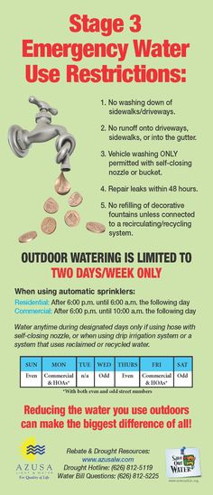 Emergency water use restrictions --- Why not practice it all the time.