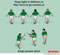 Do I need to coach simple tactics at U11s?