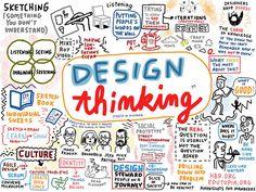 iPad notes on design thinking. #IFVP2012, via Flickr.