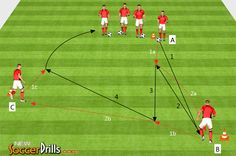 entrenamientos futbol: técnica: Pases y apoyos en triángulo