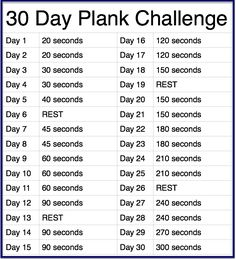 Search the web for countless plank challenges or try the one listed here. And…