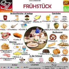 SZ Themenwortschatz: Frühstück by SZ Deutsch Foreign Language Teaching, German Language Learning, Language School, Study German, German English, Learn English, German Grammar, German Words, Dativ Deutsch