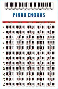 Piano Chords Chart By SkcinDeviantartCom On Deviantart  Music
