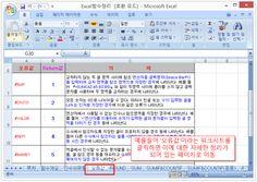 엑셀 함수 정리, 206개나 모아놓은거~ 업무특성상 Excel을 자주 쓰게 되는데요^^ 무엇보다 가장 큰 이유는... Microsoft Excel, Periodic Table, Life Hacks, Study, Tips, Blog, Periodic Table Chart, Studio, Periotic Table
