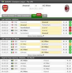 Arsenal vs AC Milan second leg pre-match head-to-head statistics. First leg ended 4-0 for the Italians.    www.FlashScore.com/match/l4MnPkoL/