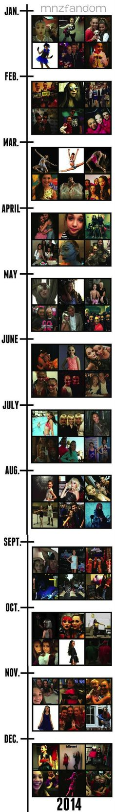 2014 has been a good year for Maddie, who knows what else is in store for her?
