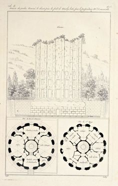 Architectural Drawings, Models, Photos, etc... — archimaps:   Design for a garden house near Marly,...