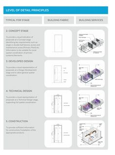 BIM - Level of Detail principles. A very detailed article that explains how to handle the level of details through the various work stages of a project Landscape Architecture Magazine, Architecture Program, Revit Architecture, Architecture Visualization, Architecture Details, Enterprise Architecture, Architecture Wallpaper, Building Information Modeling, School Of Engineering