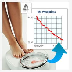 When following a reduced calorie diet and using Slenderiix, a significant and sustained weight loss can be achieved.