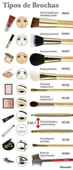 There are a lot of people who nowadays are applying cosmetics using their fingers, in my opinion it looks a lot better if applied using a make-up brush. This article describes the reasons for this and looks at the types of make-up bru Makeup 101, Makeup Guide, Eyebrow Makeup, Love Makeup, Diy Makeup, Makeup Tools, Makeup Inspo, Makeup Brushes, Makeup Tricks