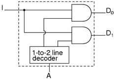 Learn about Using Multiple Combinational Circuits in our free Digital Electronics Textbook. Electrical Components, Decoding, Textbook, Diagram, Circuits, Learning, Tools, Number, Type