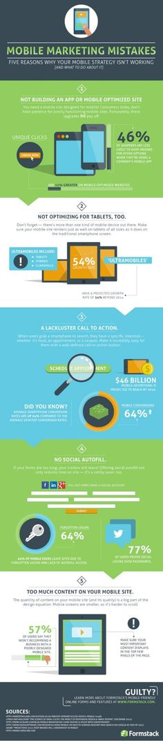 #Infographie Mobile Marketing Mistakes #Mobile #Marketing