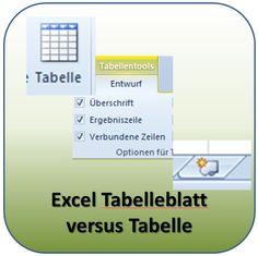 Was ist in Excel der Unterschied zwischen Tabelle und Tabellenblatt?