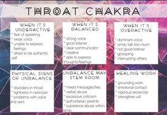 How to Use Chakra Healing to Transform Your Life Essential Oils For Chakras, Vishuddha Chakra, Throat Chakra Healing, Soul Healing, Ascension Symptoms, Chakra Cleanse, Chakra System, Good Listener, Chakra Balancing