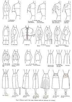 Grace Dressmaking: Fitting