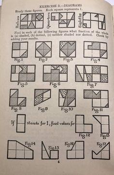 """Fractions activity from 'Fundamental Arithmetic', P B Ballard. Fraction Image, Teaching Math, Teaching Ideas, Fraction Activities, Math Coach, Math Fractions, Programming For Kids, 4th Grade Math, Arithmetic"