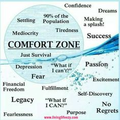 Something to think about: I want to challenge you today to get out of your comfort zone. You have so much incredible potential on the inside. God has put gifts and talents in you that you probably don't know anything about.  http://trish120.coffeeventure.biz