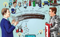 Анимационные видеопрезентации – это отличный способ удивить аудиторию. Изображение: скриншот с сайта: xplainto.me