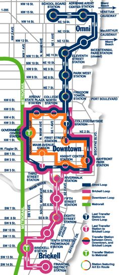 Plano de Metromover de Miami