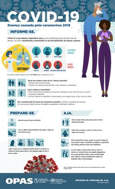 Infographic - Coronavirus Disease Be aware Wuhan, Science Technology And Society, Scientific Poster Design, Research Poster, Infographic Examples, Birthday Post Instagram, Medical Brochure, Exam Success, Medical Coding