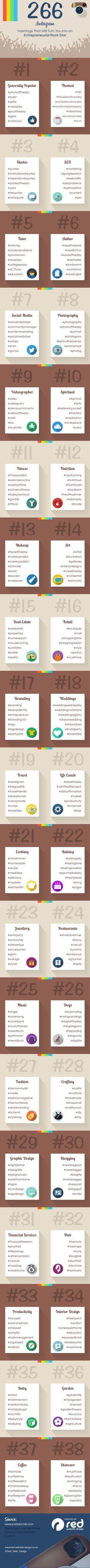 266 hashtags que deberías utilizar en Instagram si quieres aumentar la popularidad de tus publicaciones #Instagram 266 Instagram Hashtags That Will Turn You into an Entrepreneurial Rock Star