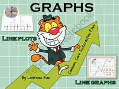 LINE PLOTS AND LINE GRAPHS ULTIMATE COMMON CORE from TeachToTell on TeachersNotebook.com -  (127 pages)  - This 127 pages unit on graphing contains highly interactive activities on creating and interpreting line graphs and line plots. Data is collected using dice, spinners, coins and real-life objects and contexts.