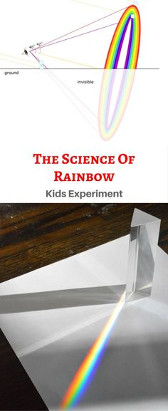 Rainbow Making Science Experiment #STEM #ActivitiesForKids