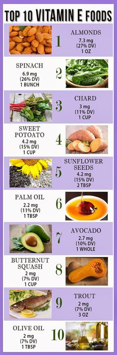 hypothyroidism revolution vitamin e plays an important role in healthy hair and skin eye health and combatting pms try these top 10 vitamin e rich foods