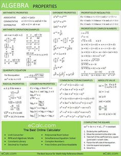 This algebra sheet is used to help with homework. This sheet shows the basic problems and equations used in algebra. Algebra Help, Maths Algebra, Math Help, Gre Math, Algebra Equations, Algebra Activities, Math Fractions, Maths Fun, Solving Equations
