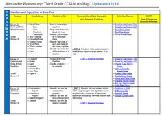CCSS Math - Mr. Dolph's 3rd Grade; Another awesome website with links to other great websites too!