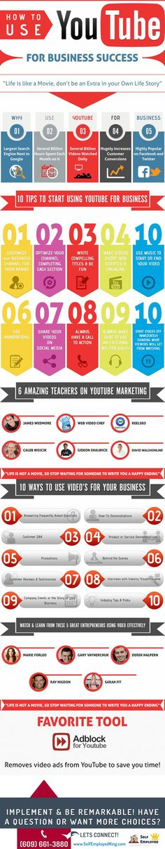 How to Use YouTube for Business Successfully | Self Employed King