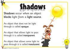 Teacher's Pet - Shadows Posters - FREE Classroom Display Resource - EYFS, KS1, KS2, light, mirrors, reflect, refraction, shadows, reflected