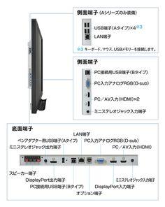 BIGPAD・タッチディスプレイ 70V型 <PN-L702B>モデルは約70kgから約59kgに、60V型モデルは約54kgから約46kgへ、それぞれ軽量化。導入時の搬入や設置のしやすさを高めました。(従来機種PN-L702B/L602BとPN-L703B/L603Bとの比較) 豊富な入出力端子を搭載 底面と側面に2系統の入出力端子を装備。タッチ接続用のUSB端子も2系統装備しており、底面端子にBIG PAD用PCを接続したまま、側面端子に別のPCをつなぎ、ケーブルを差し替えることなく、発表や報告が行えます。 豊富な入力端子を搭載 前面スピーカー 前面スピーカー ディスプレイの前面に出力10W+10Wのステレオスピーカーを搭載。音声付のデータもスムーズに再生できます。