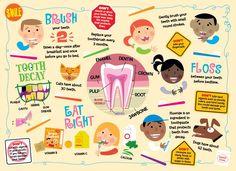 Bright Smile Wallpaper Mural By Edward Miller Dental Office Decor, Dental Office Design, Dental Offices, Dental Kids, Dental Art, Dental Health, Oral Health, Dentist Clinic, Pediatric Dentist
